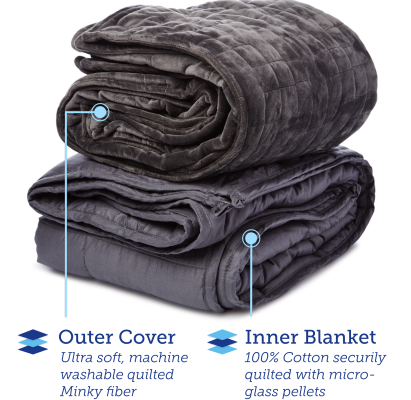 inner-and-outer-layer-weighted-blanket---